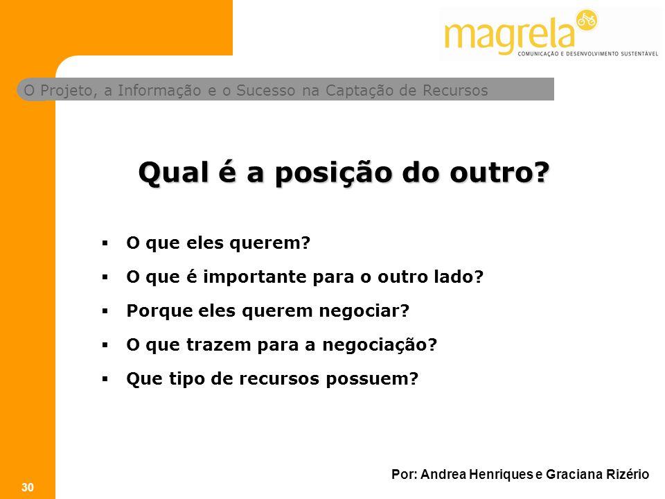 O Projeto, a Informação e o Sucesso na Captação de Recursos Por: Andrea Henriques e Graciana Rizério 30 Qual é a posição do outro.