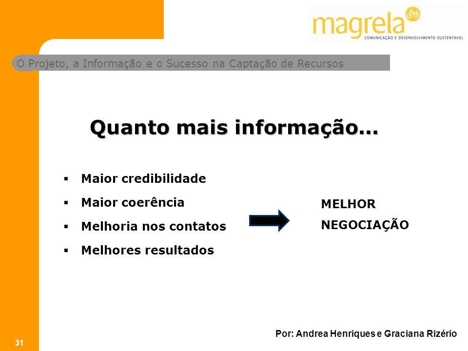 O Projeto, a Informação e o Sucesso na Captação de Recursos Por: Andrea Henriques e Graciana Rizério 31 Quanto mais informação...