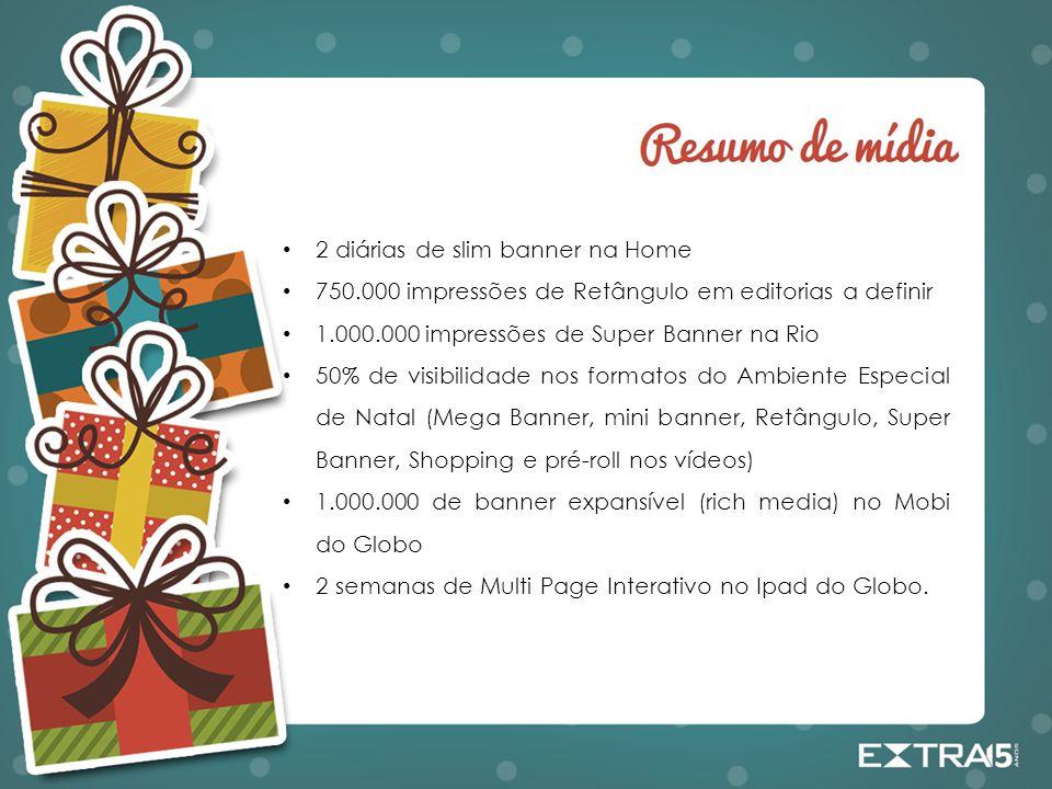 2 diárias de slim banner na Home 750.000 impressões de Retângulo em editorias a definir 1.000.000 impressões de Super Banner na Rio 50% de visibilidad