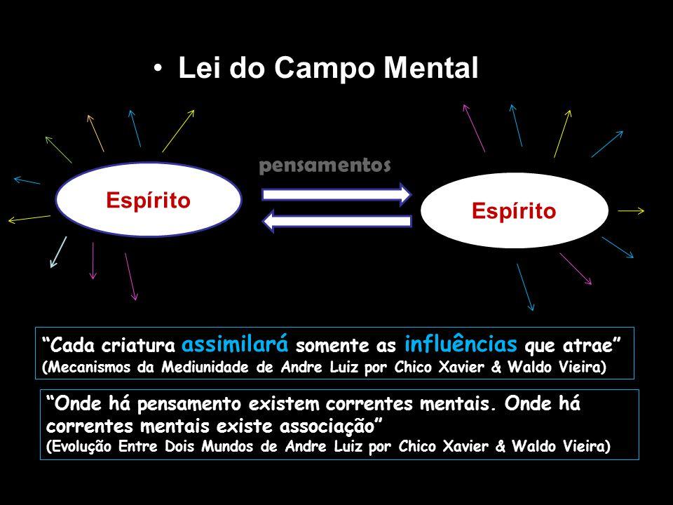 Lei do Campo Mental Espírito pensamentos Onde há pensamento existem correntes mentais.