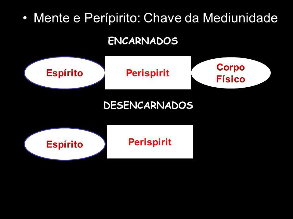 Mente e Perípirito: Chave da Mediunidade Espírito Corpo Físico Perispirit ENCARNADOS Espírito Perispirit DESENCARNADOS