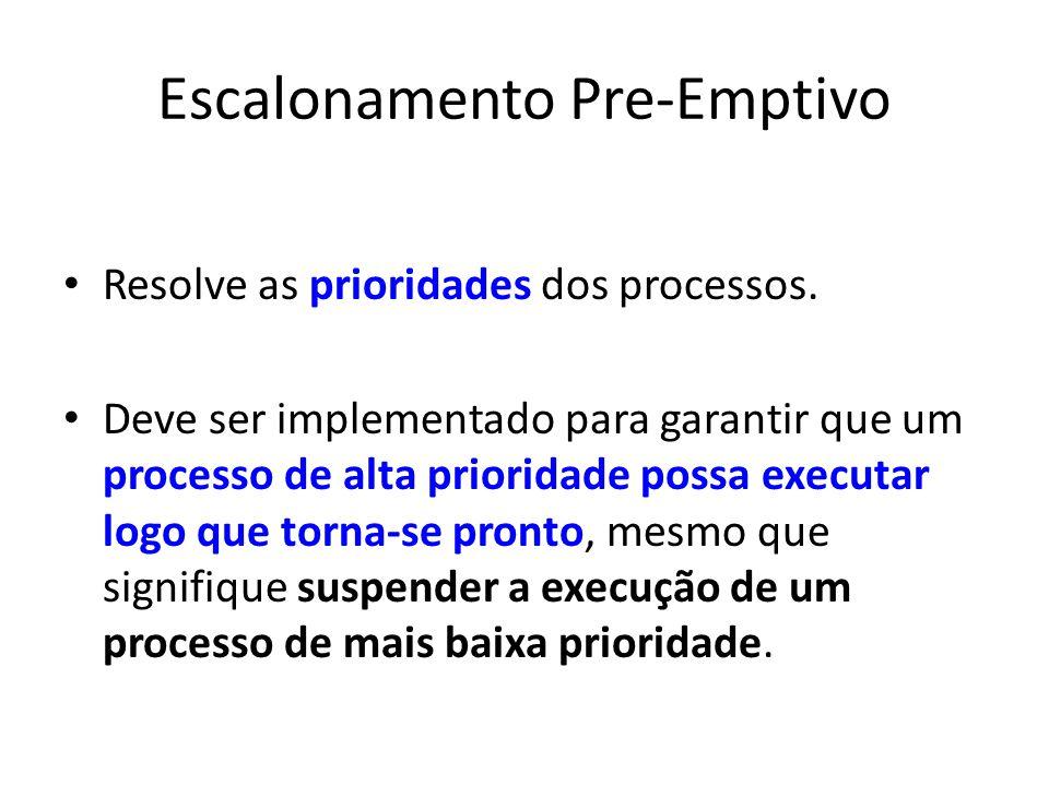 Escalonamento Pre-Emptivo Resolve as prioridades dos processos.