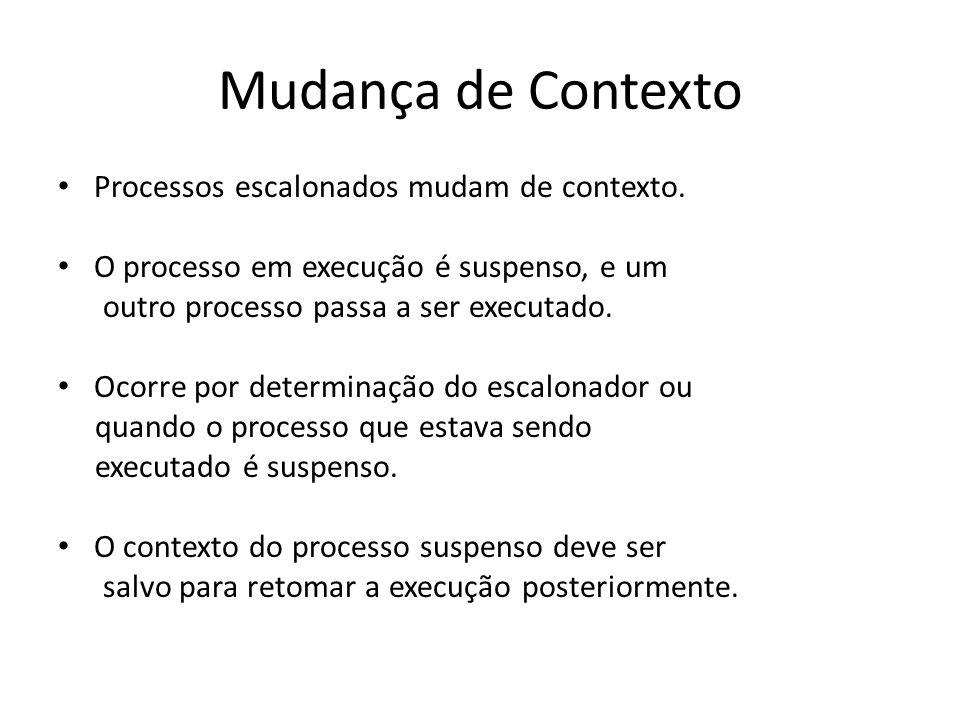 Mudança de Contexto Processos escalonados mudam de contexto.