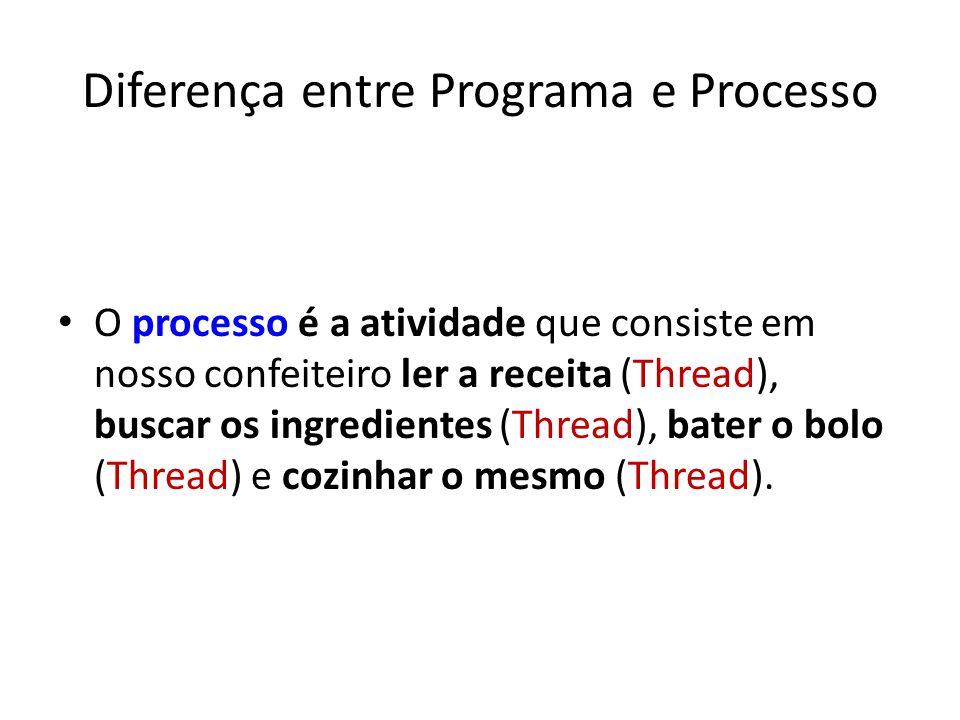 Diferença entre Programa e Processo O processo é a atividade que consiste em nosso confeiteiro ler a receita (Thread), buscar os ingredientes (Thread), bater o bolo (Thread) e cozinhar o mesmo (Thread).