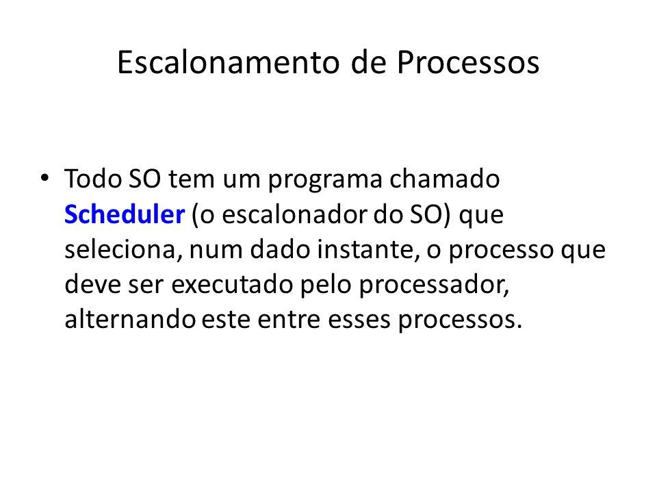 Escalonamento de Processos Todo SO tem um programa chamado Scheduler (o escalonador do SO) que seleciona, num dado instante, o processo que deve ser executado pelo processador, alternando este entre esses processos.