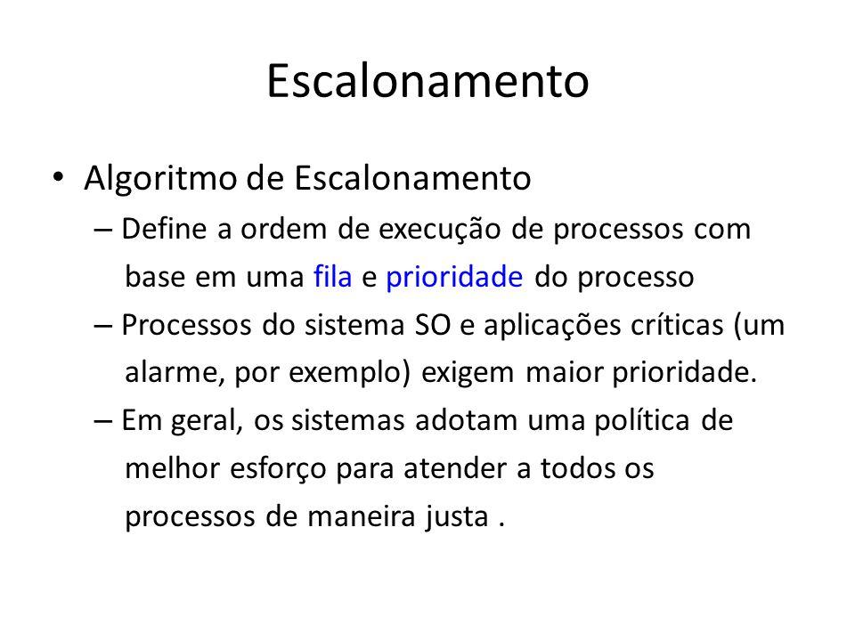 Escalonamento Algoritmo de Escalonamento – Define a ordem de execução de processos com base em uma fila e prioridade do processo – Processos do sistema SO e aplicações críticas (um alarme, por exemplo) exigem maior prioridade.