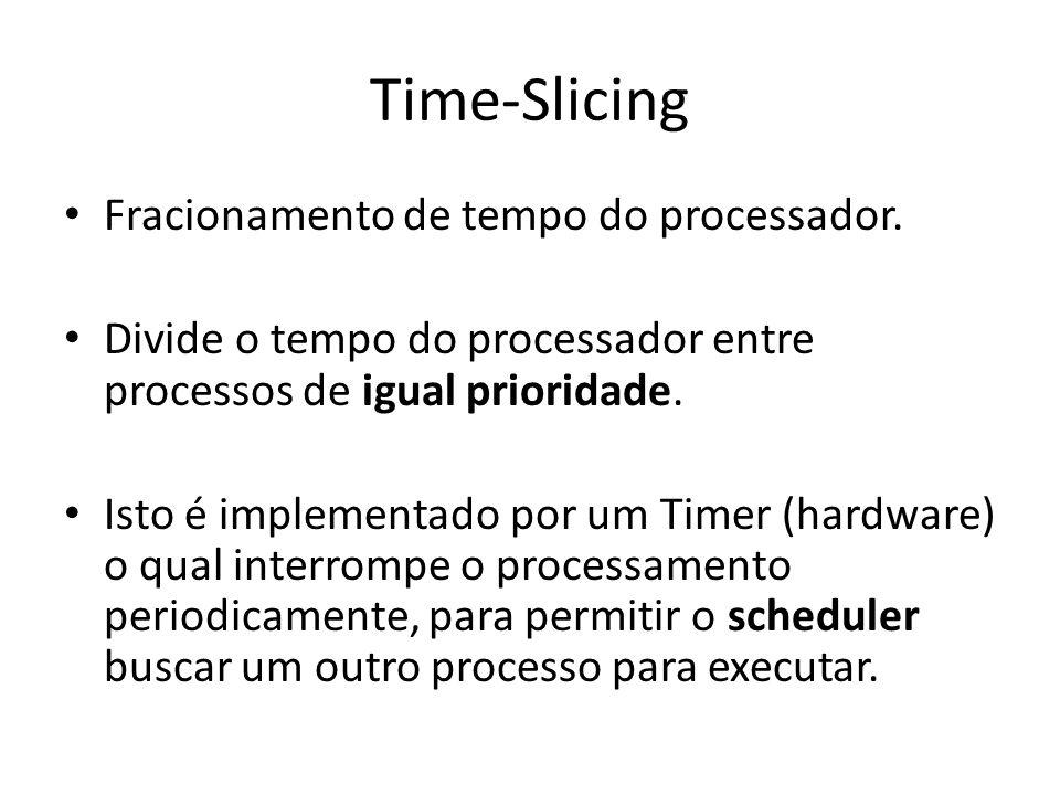Time-Slicing Fracionamento de tempo do processador.