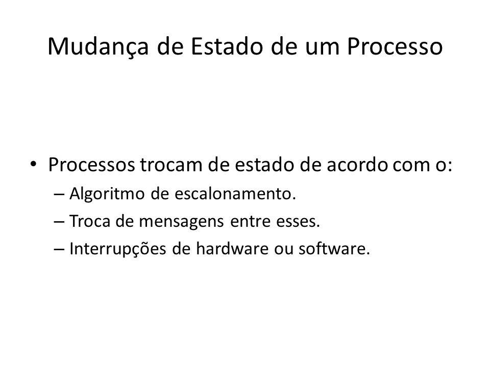 Mudança de Estado de um Processo Processos trocam de estado de acordo com o: – Algoritmo de escalonamento.