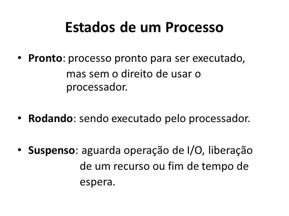 Estados de um Processo Pronto: processo pronto para ser executado, mas sem o direito de usar o processador.