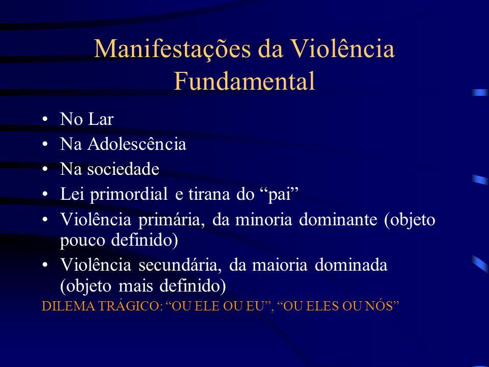 """Manifestações da Violência Fundamental No Lar Na Adolescência Na sociedade Lei primordial e tirana do """"pai"""" Violência primária, da minoria dominante ("""