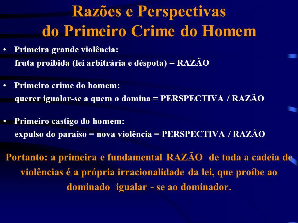 Razões e Perspectivas do Primeiro Crime do Homem Primeira grande violência: fruta proibida (lei arbitrária e déspota) = RAZÃO Primeiro crime do homem: