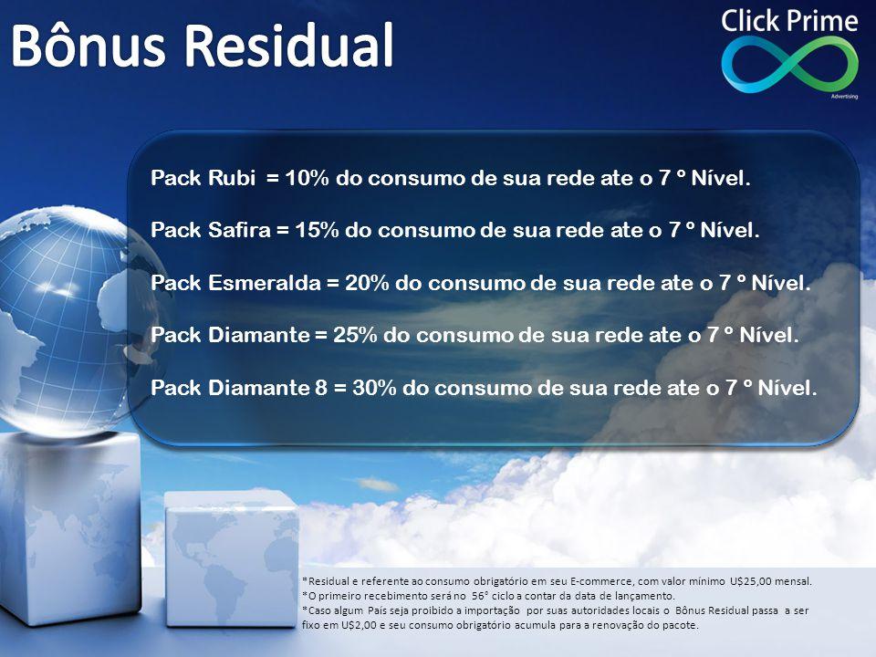 Pack Rubi = 10% do consumo de sua rede ate o 7 º Nível. Pack Safira = 15% do consumo de sua rede ate o 7 º Nível. Pack Esmeralda = 20% do consumo de s