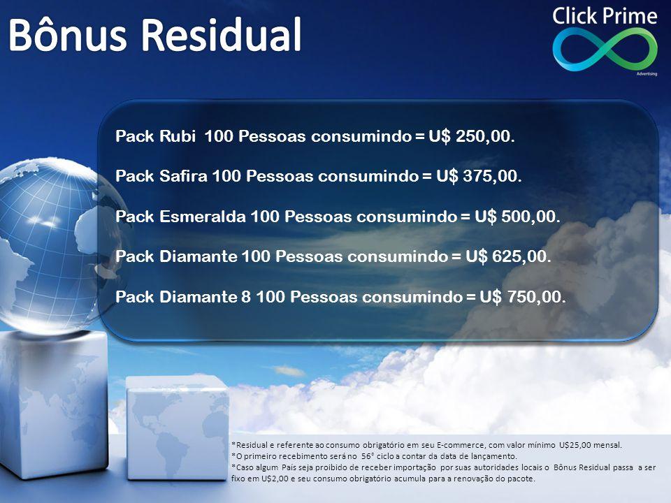 Pack Rubi 100 Pessoas consumindo = U$ 250,00. Pack Safira 100 Pessoas consumindo = U$ 375,00. Pack Esmeralda 100 Pessoas consumindo = U$ 500,00. Pack