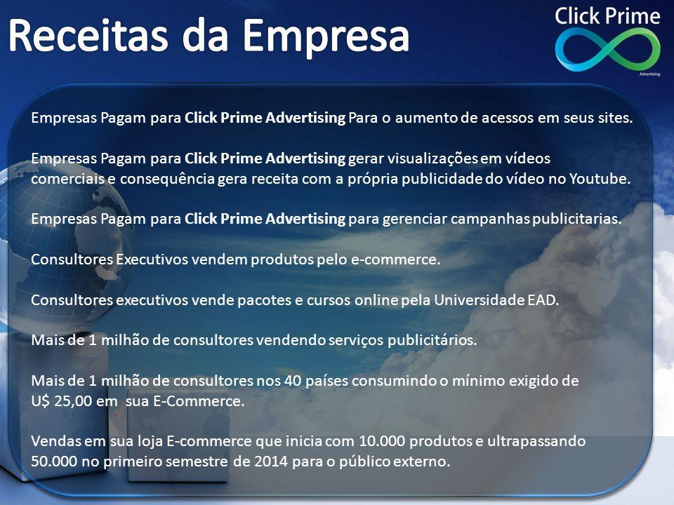 Empresas Pagam para Click Prime Advertising Para o aumento de acessos em seus sites. Empresas Pagam para Click Prime Advertising gerar visualizações e