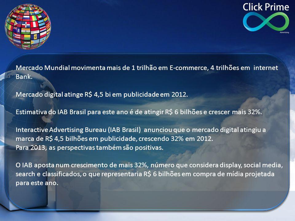 Mercado Mundial movimenta mais de 1 trilhão em E-commerce, 4 trilhões em internet Bank. Mercado digital atinge R$ 4,5 bi em publicidade em 2012. Estim