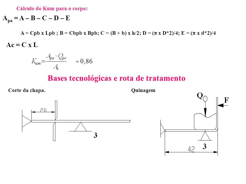 Cálculo do Kum para o corpo: A pa = A – B – C – D – E A = Cpb x Lpb ; B = Cbpb x Bpb; C = (B + b) x h/2; D = (  x D*2)/4; E = (  x d*2)/4 Ac = C x L