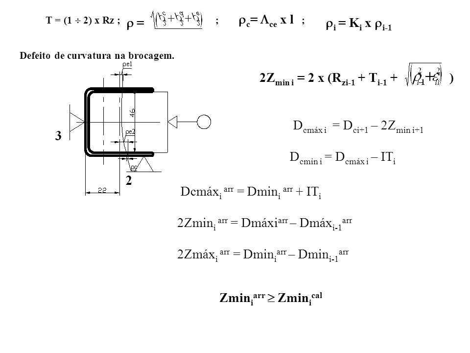 T = (1  2) x Rz ;  = ;  c =  ce x l Defeito de curvatura na brocagem. ;  i = K i x  i-1 2Z min i = 2 x (R zi-1 + T i-1 + ) D cmáx i = D ci+1 – 2
