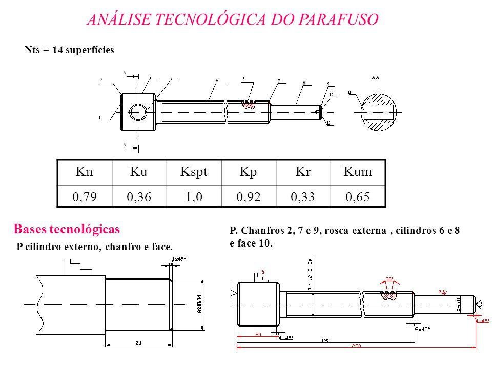 ANÁLISE TECNOLÓGICA DO PARAFUSO Nts = 14 superfícies KnKuKsptKpKrKum 0,790,361,00,920,330,65 Bases tecnológicas P cilindro externo, chanfro e face. P.