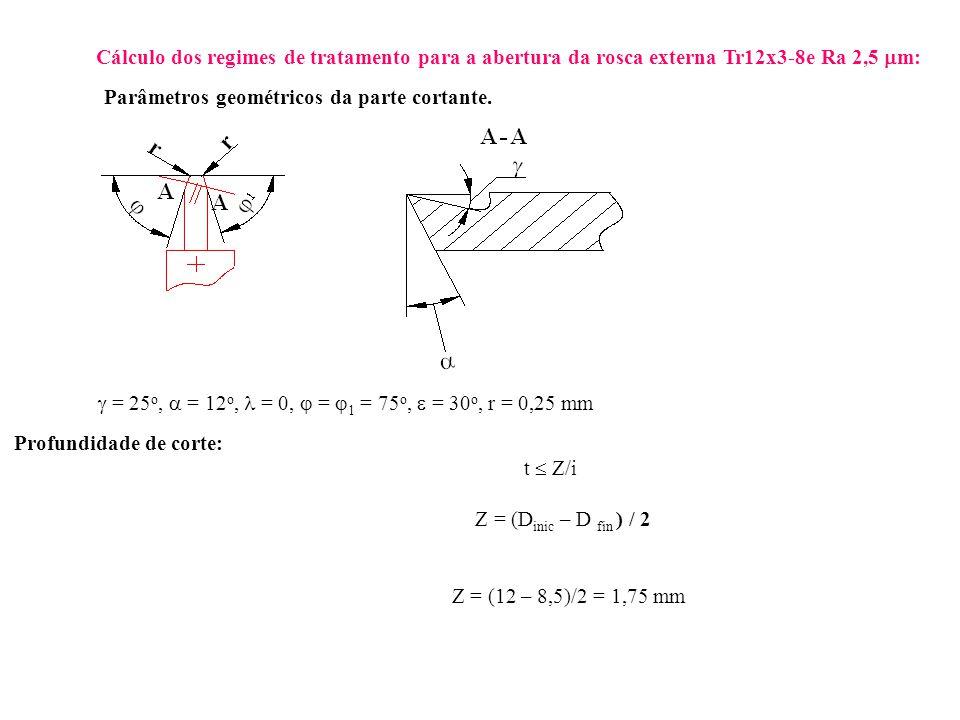 Cálculo dos regimes de tratamento para a abertura da rosca externa Tr12x3-8e Ra 2,5  m: Parâmetros geométricos da parte cortante.  = 25 o,  = 12 o,