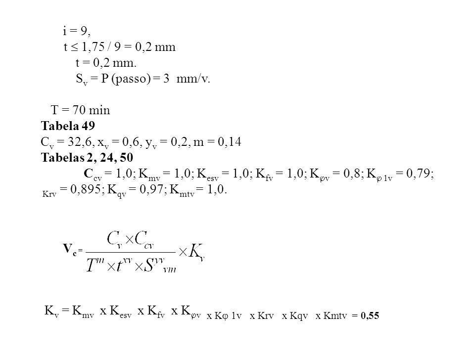 i = 9, t  1,75 / 9 = 0,2 mm t = 0,2 mm. S v = P (passo) = 3 mm/v. T = 70 min Tabela 49 C v = 32,6, x v = 0,6, y v = 0,2, m = 0,14 Tabelas 2, 24, 50 C