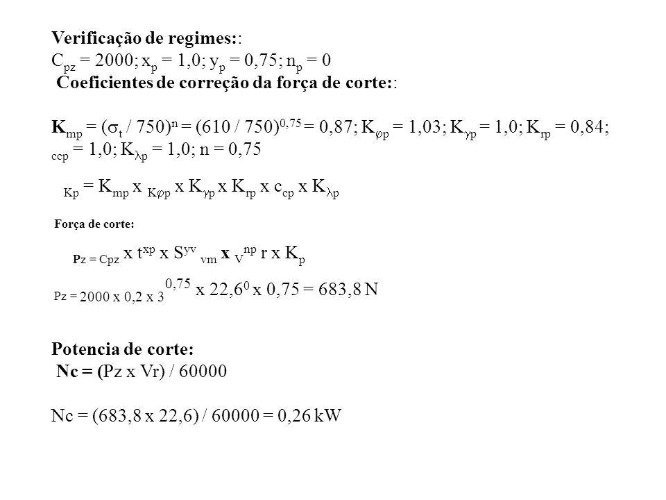 Verificação de regimes:: C pz = 2000; x p = 1,0; y p = 0,75; n p = 0 Coeficientes de correção da força de corte:: K mp = (  t / 750) n = (610 / 750)