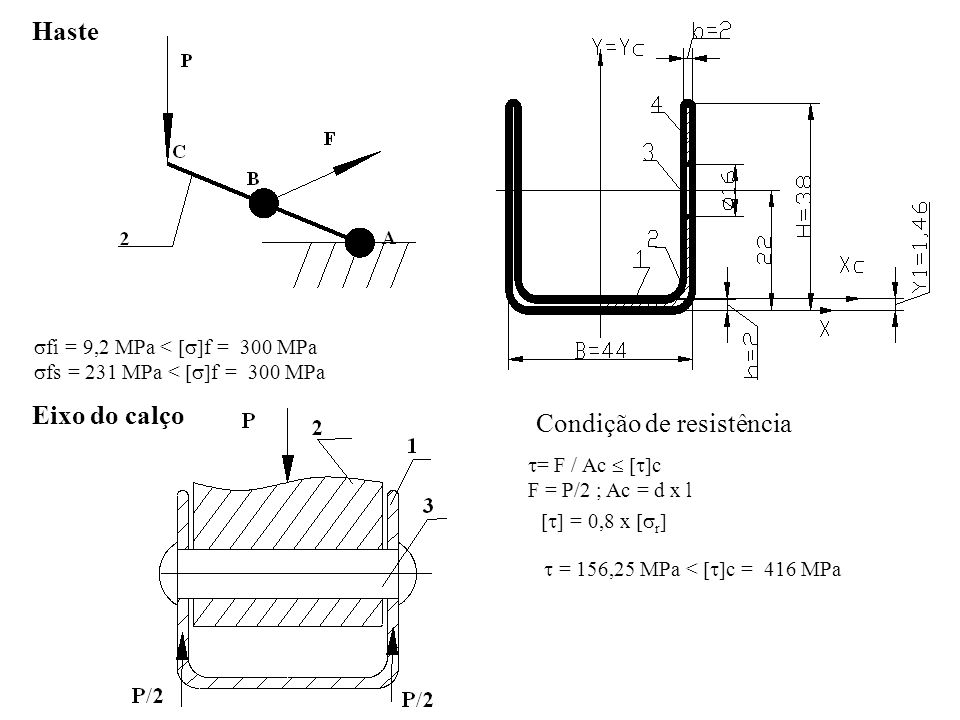 Haste  fi = 9,2 MPa <  f = 300 MPa  fs = 231 MPa <  f = 300 MPa Eixo do calço Condição de resistência  = F / Ac   c F = P/2 ; Ac = d x l