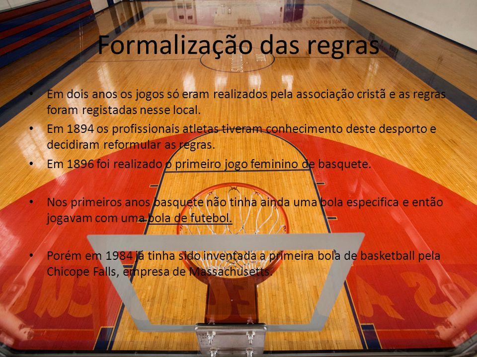 Formalização das regras Em dois anos os jogos só eram realizados pela associação cristã e as regras foram registadas nesse local. Em 1894 os profissio