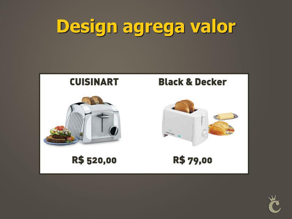 Design agrega valor