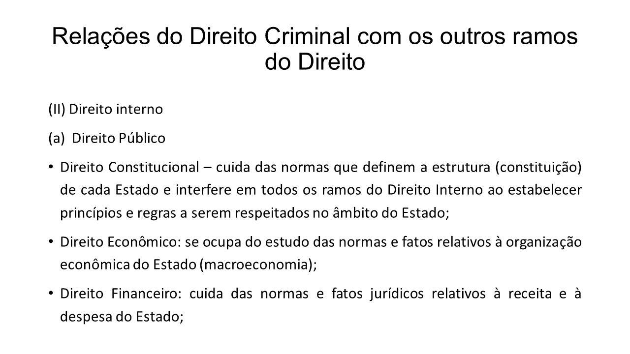 (II) Direito interno (a)Direito Público Direito Constitucional – cuida das normas que definem a estrutura (constituição) de cada Estado e interfere em