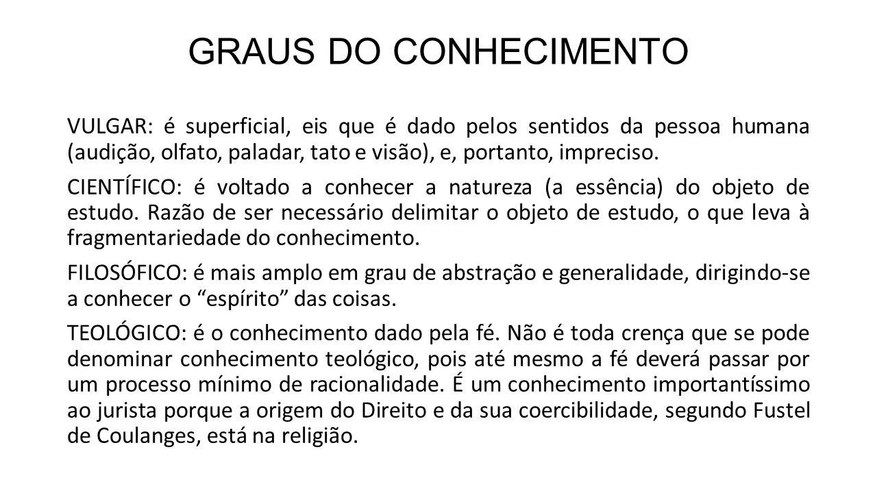 Escorço histórico do Direito Criminal (I)Generalidades: ter-se-á em vista evidenciar a relação do Direito com a Filosofia e a evolução da sua coercibilidade até os dias atuais.