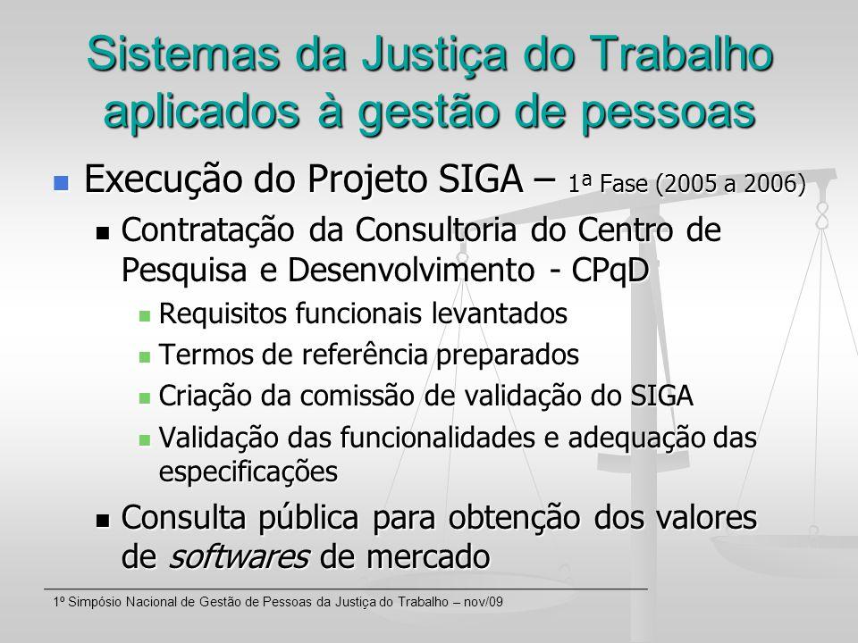 1º Simpósio Nacional de Gestão de Pessoas da Justiça do Trabalho – nov/09 Sistemas da Justiça do Trabalho aplicados à gestão de pessoas Execução do Projeto SIGA – 1ª Fase (2005 a 2006) Execução do Projeto SIGA – 1ª Fase (2005 a 2006) Contratação da Consultoria do Centro de Pesquisa e Desenvolvimento - CPqD Contratação da Consultoria do Centro de Pesquisa e Desenvolvimento - CPqD Requisitos funcionais levantados Requisitos funcionais levantados Termos de referência preparados Termos de referência preparados Criação da comissão de validação do SIGA Criação da comissão de validação do SIGA Validação das funcionalidades e adequação das especificações Validação das funcionalidades e adequação das especificações Consulta pública para obtenção dos valores de softwares de mercado Consulta pública para obtenção dos valores de softwares de mercado