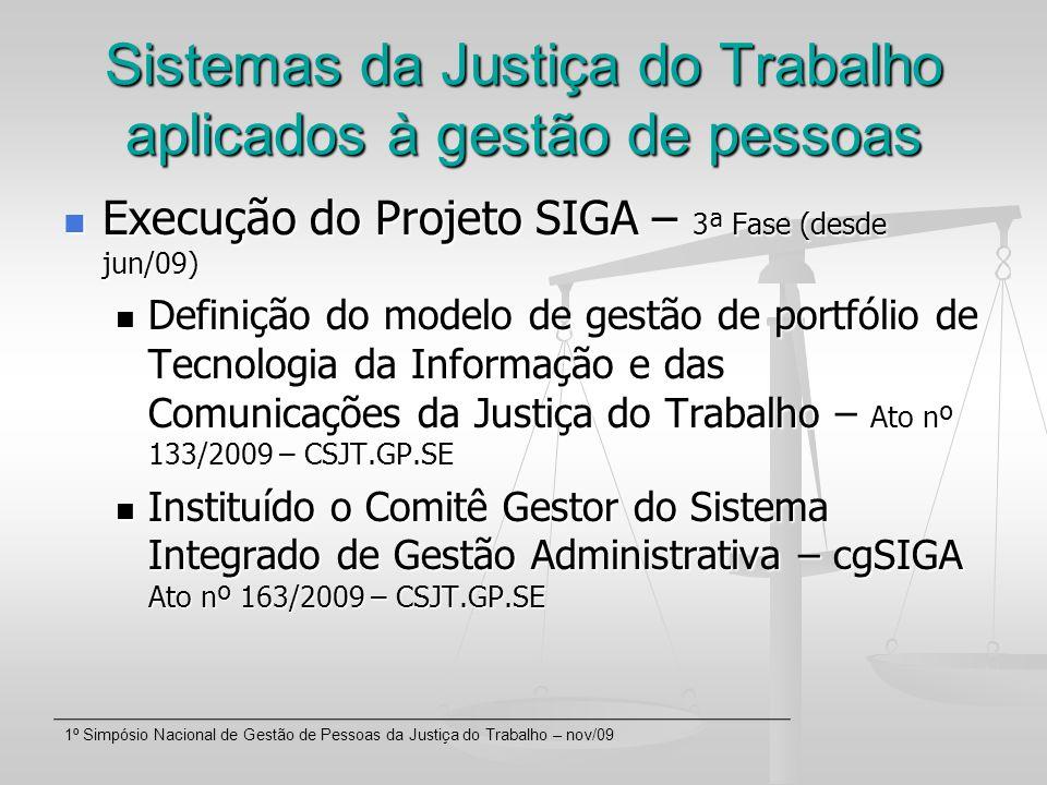 1º Simpósio Nacional de Gestão de Pessoas da Justiça do Trabalho – nov/09 Sistemas da Justiça do Trabalho aplicados à gestão de pessoas Execução do Projeto SIGA – 3ª Fase (desde jun/09) Execução do Projeto SIGA – 3ª Fase (desde jun/09) Definição do modelo de gestão de portfólio de Tecnologia da Informação e das Comunicações da Justiça do Trabalho – Ato nº 133/2009 – CSJT.GP.SE Definição do modelo de gestão de portfólio de Tecnologia da Informação e das Comunicações da Justiça do Trabalho – Ato nº 133/2009 – CSJT.GP.SE Instituído o Comitê Gestor do Sistema Integrado de Gestão Administrativa – cgSIGA Ato nº 163/2009 – CSJT.GP.SE Instituído o Comitê Gestor do Sistema Integrado de Gestão Administrativa – cgSIGA Ato nº 163/2009 – CSJT.GP.SE