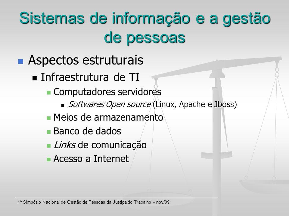 1º Simpósio Nacional de Gestão de Pessoas da Justiça do Trabalho – nov/09 Sistemas de informação e a gestão de pessoas Aspectos estruturais Aspectos estruturais Infraestrutura de TI Infraestrutura de TI Computadores servidores Computadores servidores Softwares Open source (Linux, Apache e Jboss) Softwares Open source (Linux, Apache e Jboss) Meios de armazenamento Meios de armazenamento Banco de dados Banco de dados Links de comunicação Links de comunicação Acesso a Internet Acesso a Internet