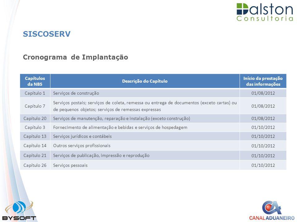 SISCOSERV Cronograma de Implantação Capítulos da NBS Descrição do Capítulo Início da prestação das informações Capítulo 1Serviços de construção01/08/2