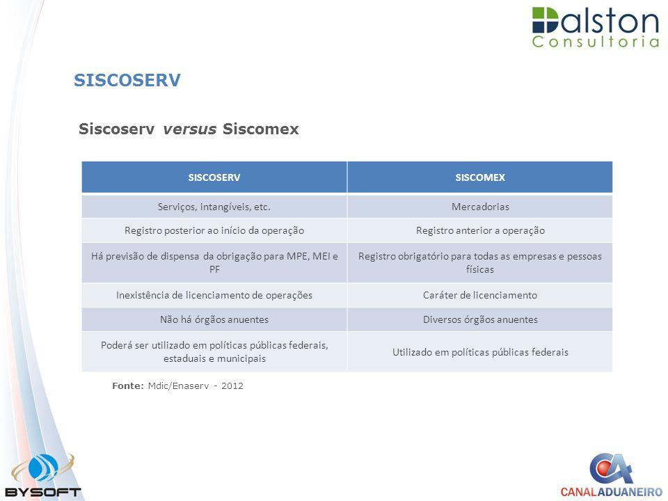 SISCOSERV Siscoserv versus Siscomex SISCOSERVSISCOMEX Serviços, intangíveis, etc.Mercadorias Registro posterior ao início da operaçãoRegistro anterior