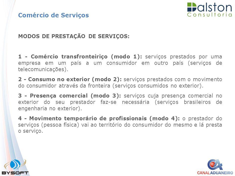 Comércio de Serviços MODOS DE PRESTAÇÃO DE SERVIÇOS: 1 - Comércio transfronteiriço (modo 1): serviços prestados por uma empresa em um país a um consum