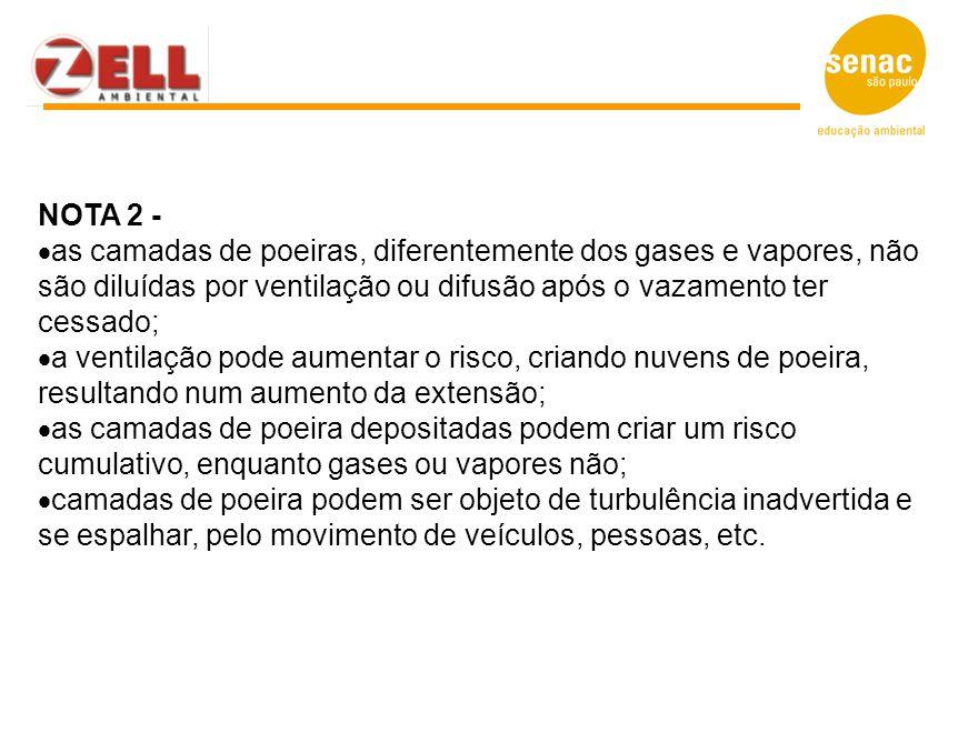 NOTA 2 -  as camadas de poeiras, diferentemente dos gases e vapores, não são diluídas por ventilação ou difusão após o vazamento ter cessado;  a ven