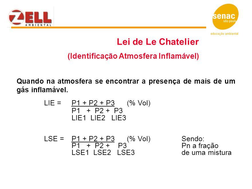 Quando na atmosfera se encontrar a presença de mais de um gás inflamável. LIE =P1 + P2 + P3 (% Vol) P1 + P2 + P3 LIE1 LIE2 LIE3 LSE =P1 + P2 + P3 (% V