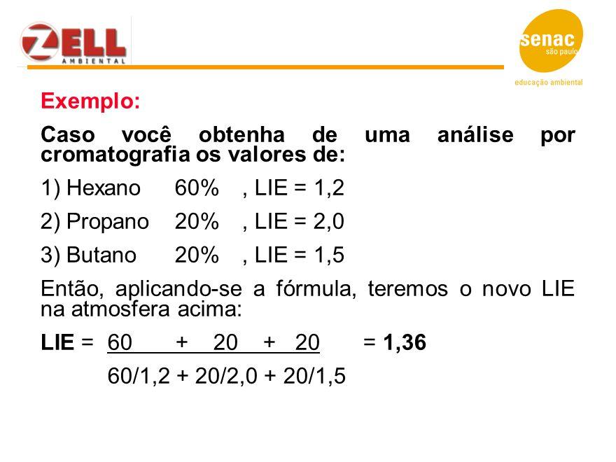 Exemplo: Caso você obtenha de uma análise por cromatografia os valores de: 1) Hexano60%, LIE = 1,2 2) Propano20%, LIE = 2,0 3) Butano20%, LIE = 1,5 En