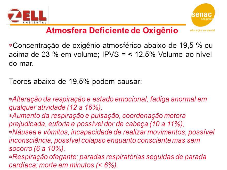  Concentração de oxigênio atmosférico abaixo de 19,5 % ou acima de 23 % em volume; IPVS = < 12,5% Volume ao nível do mar. Teores abaixo de 19,5% pode