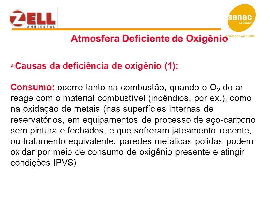  Causas da deficiência de oxigênio (1): Consumo: ocorre tanto na combustão, quando o O 2 do ar reage com o material combustível (incêndios, por ex.),