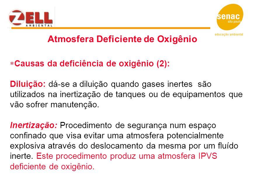  Causas da deficiência de oxigênio (2): Diluição: dá-se a diluição quando gases inertes são utilizados na inertização de tanques ou de equipamentos q