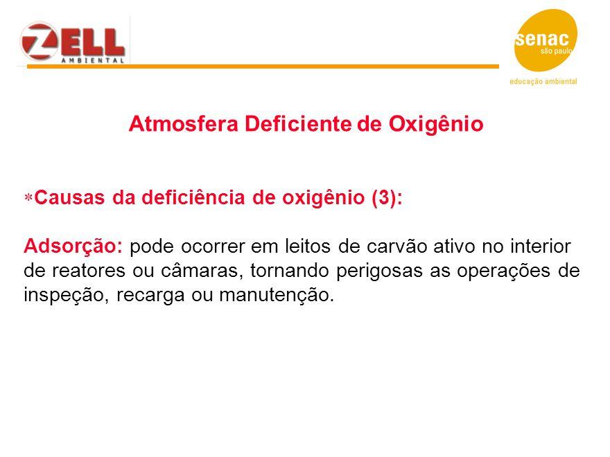  Causas da deficiência de oxigênio (3): Adsorção: pode ocorrer em leitos de carvão ativo no interior de reatores ou câmaras, tornando perigosas as op