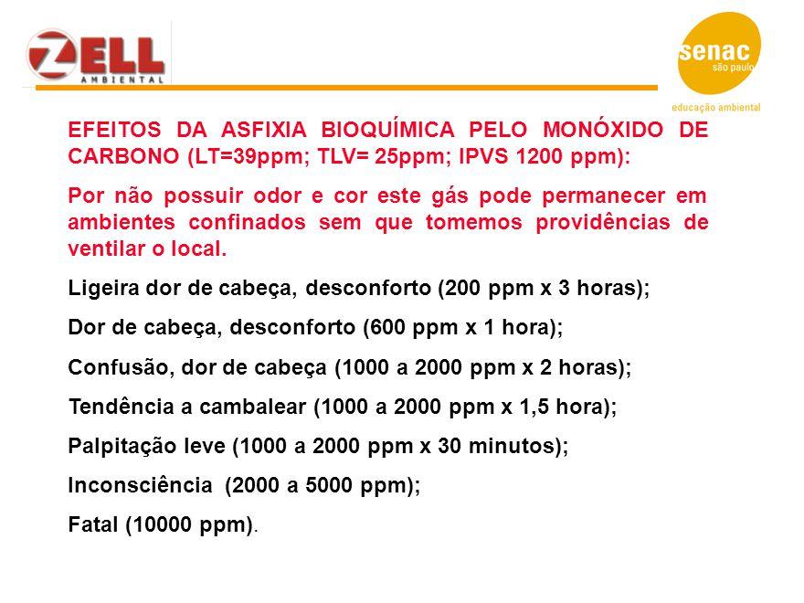 EFEITOS DA ASFIXIA BIOQUÍMICA PELO MONÓXIDO DE CARBONO (LT=39ppm; TLV= 25ppm; IPVS 1200 ppm): Por não possuir odor e cor este gás pode permanecer em a