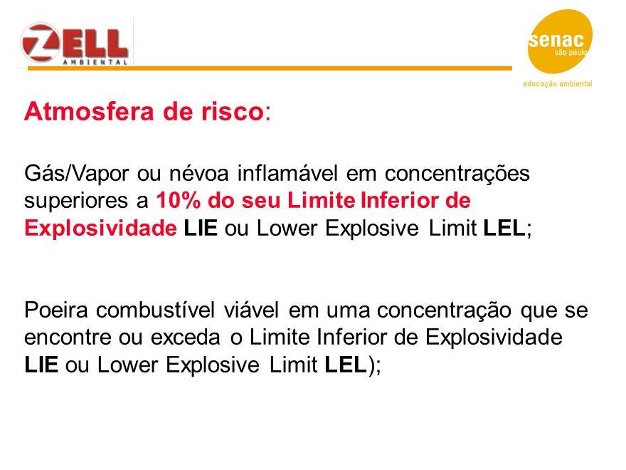 Atmosfera de risco: Gás/Vapor ou névoa inflamável em concentrações superiores a 10% do seu Limite Inferior de Explosividade LIE ou Lower Explosive Lim