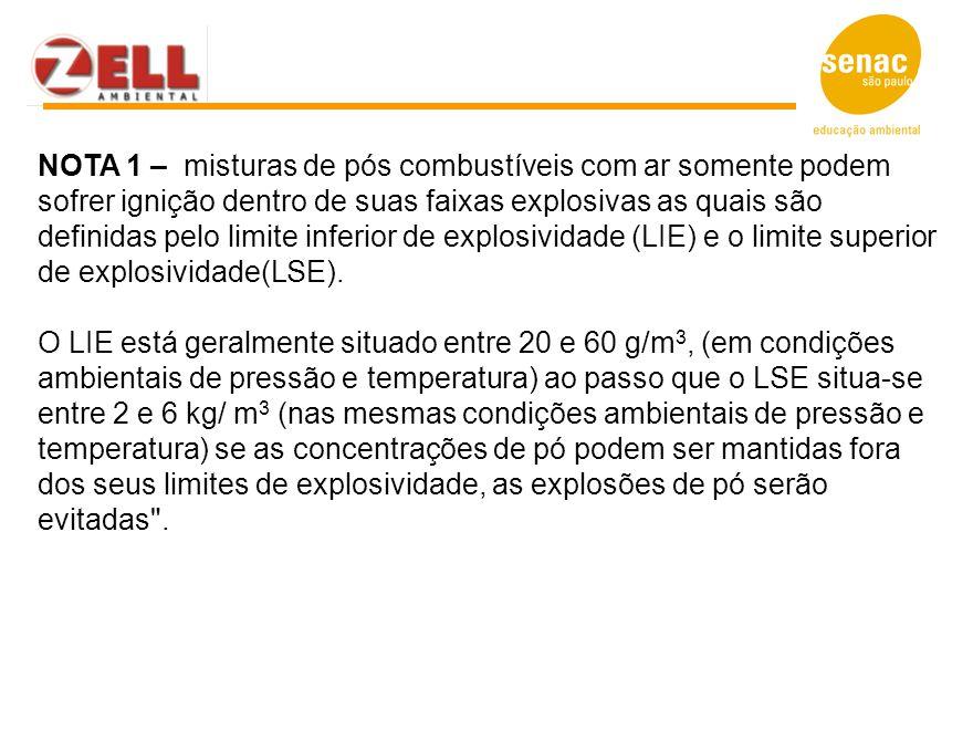 NOTA 1 – misturas de pós combustíveis com ar somente podem sofrer ignição dentro de suas faixas explosivas as quais são definidas pelo limite inferior