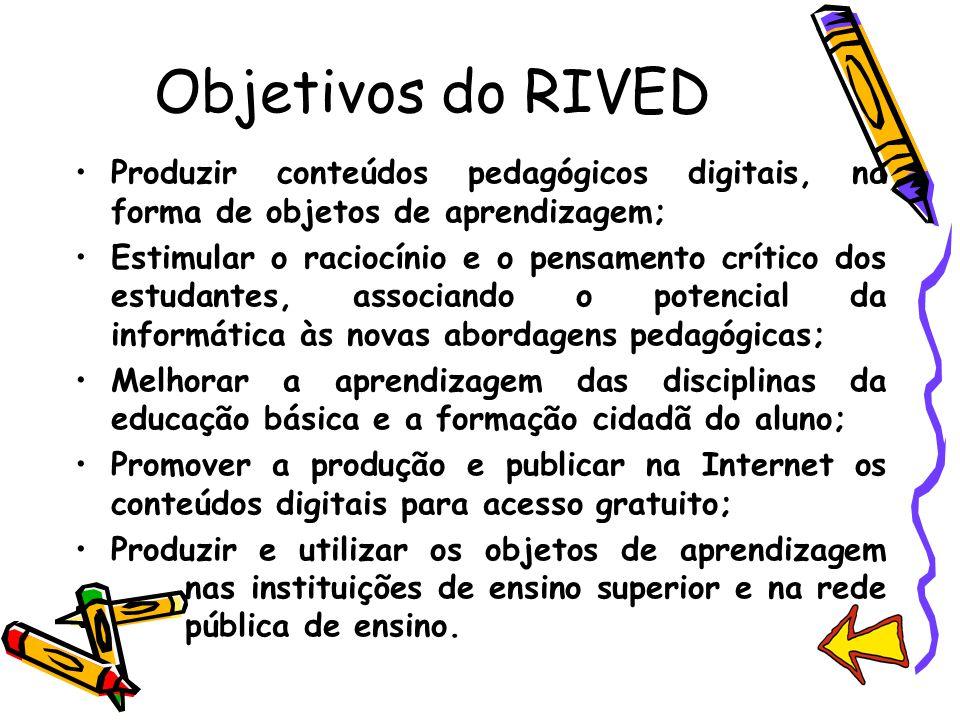 Objetivos do RIVED Produzir conteúdos pedagógicos digitais, na forma de objetos de aprendizagem; Estimular o raciocínio e o pensamento crítico dos estudantes, associando o potencial da informática às novas abordagens pedagógicas; Melhorar a aprendizagem das disciplinas da educação básica e a formação cidadã do aluno; Promover a produção e publicar na Internet os conteúdos digitais para acesso gratuito; Produzir e utilizar os objetos de aprendizagem nas instituições de ensino superior e na rede pública de ensino.