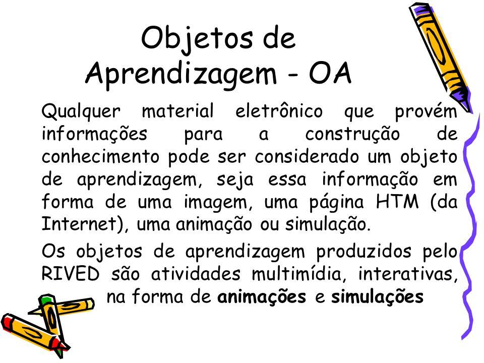 Objetos de Aprendizagem - OA Qualquer material eletrônico que provém informações para a construção de conhecimento pode ser considerado um objeto de a