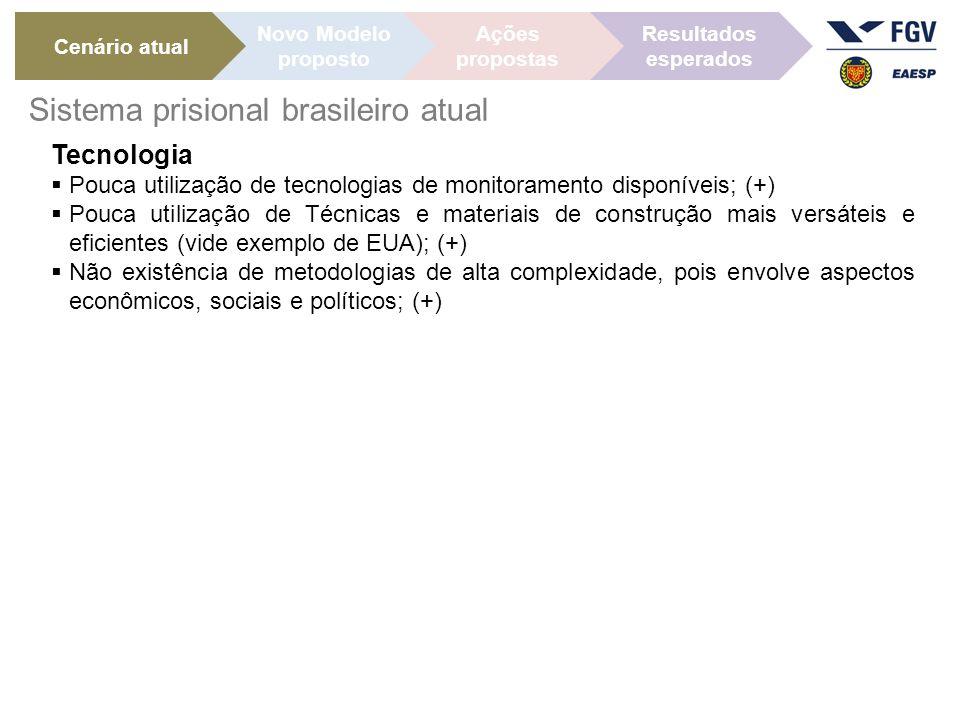 Social/Legal  Nações Unidas: (1955 e 1966) – penas privativas de direitos x liberdade  Regras de Tóquio: (1986)  No Brasil: 1984 – introdução das penas alternativas  Em SP: FUNAP: Fundação Prof.