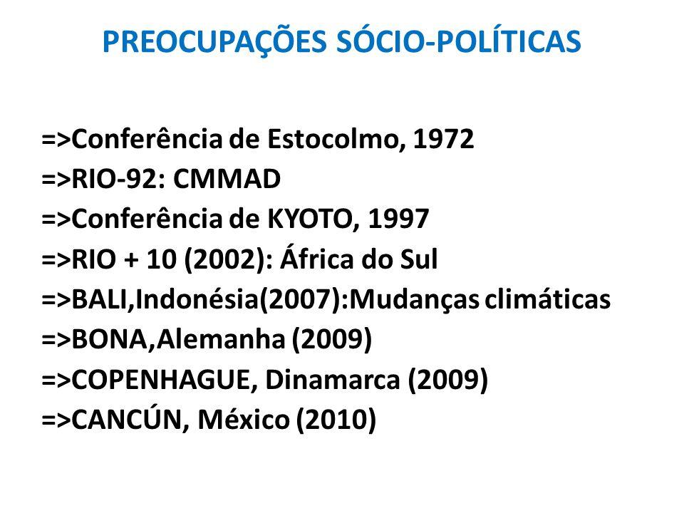 PREOCUPAÇÕES SÓCIO-POLÍTICAS =>Conferência de Estocolmo, 1972 =>RIO-92: CMMAD =>Conferência de KYOTO, 1997 =>RIO + 10 (2002): África do Sul =>BALI,Ind